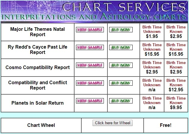 Astrology Reports To Illuminate Your Soul Purpose And Life Path